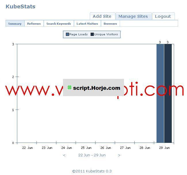 KubeStats v0.3 Statistics PHP Script