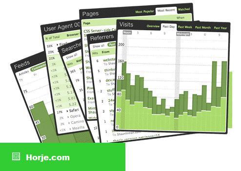 Mint v2.0 Statistics PHP Script Download