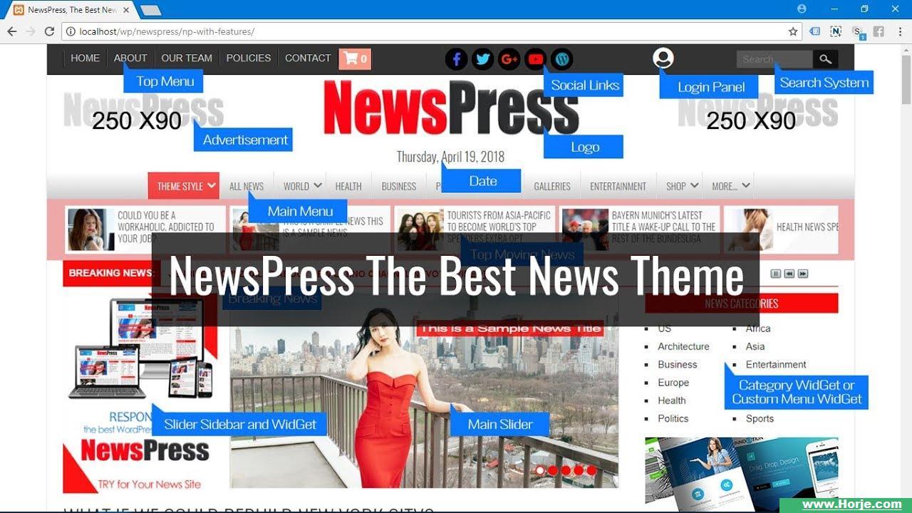 News Content Publisher News Publishing PHP Script